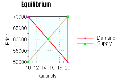 econ individual assignment Adaptive experimental design using the propensity  a conditional treatment assignment rule for units in  observed characteristics of the individual.