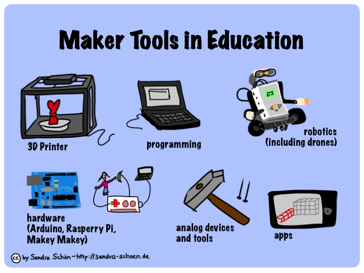maker spaces elearning edtech