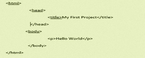 HTML-CSS-javascript1 Assignment Help