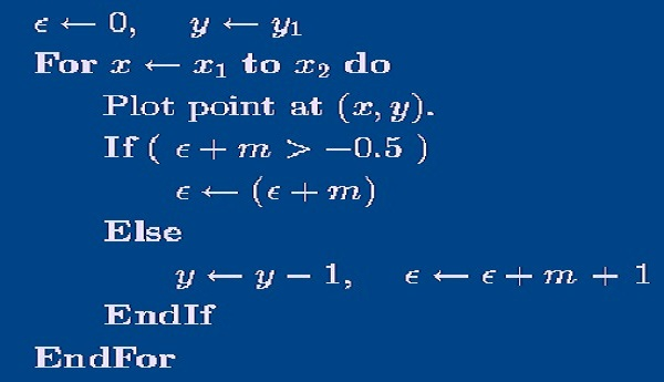 Advanced Algorithms assignment help code