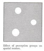 effect of perception groups on spatial tension