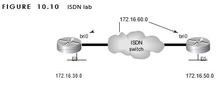 CCNA Exercise Lab 10 Image 3