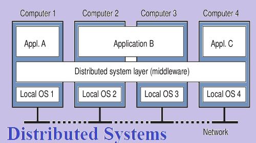 Distributed Systems assignment help