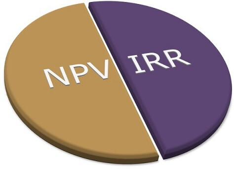 assignment help with NPV and IRR