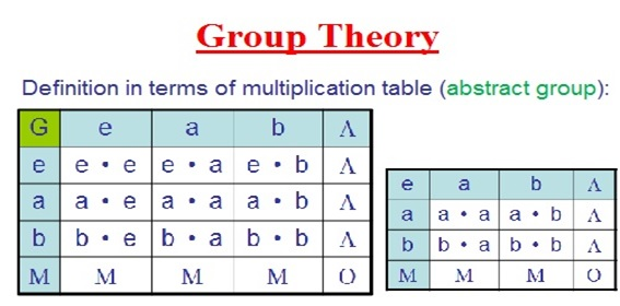 Group Theory Assignment Help