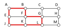 graph theory circuit