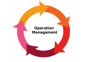 operation management homework help