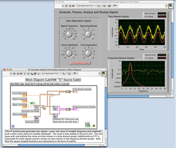 labview example