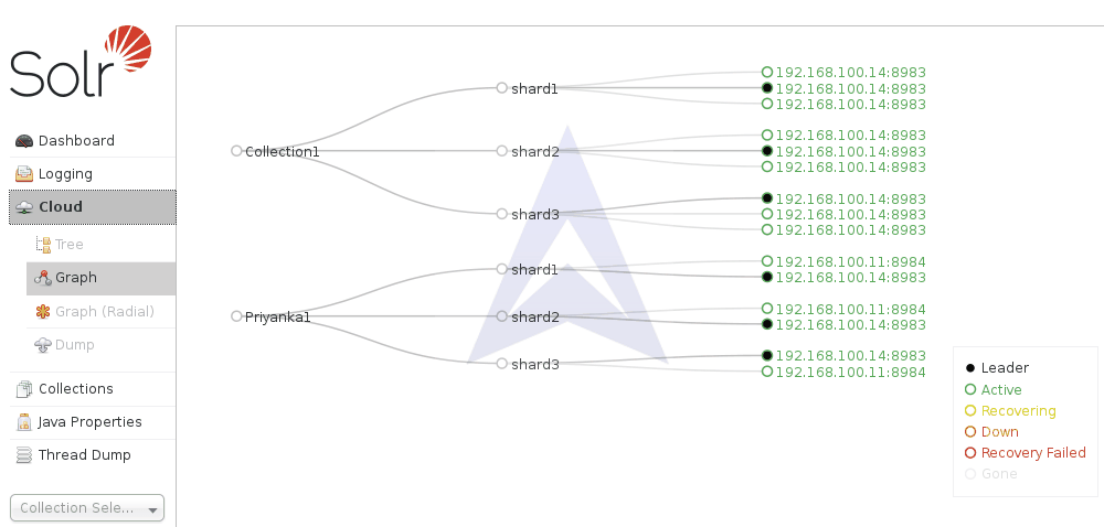 establishing connection between Solr and Zookeepers image 2