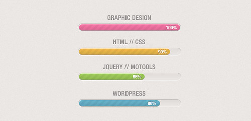Web Page Design And Development Assignment Help