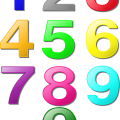 fundamental rule of counting permutation and combination