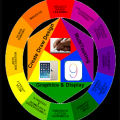 iPad Pro Teaching Learning