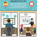 benefits of blended learning