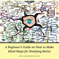 how to make mind maps