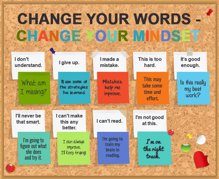 growth mindset in classroom