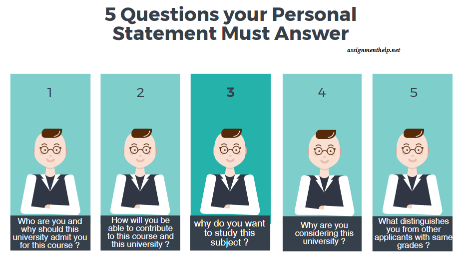 5 questions about personal statement