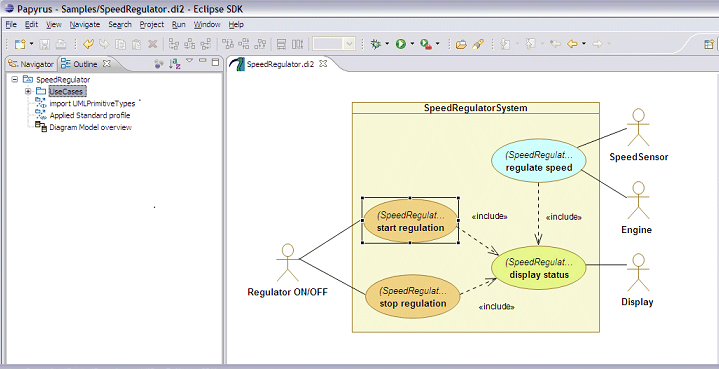 Eclipse UML2 Tools