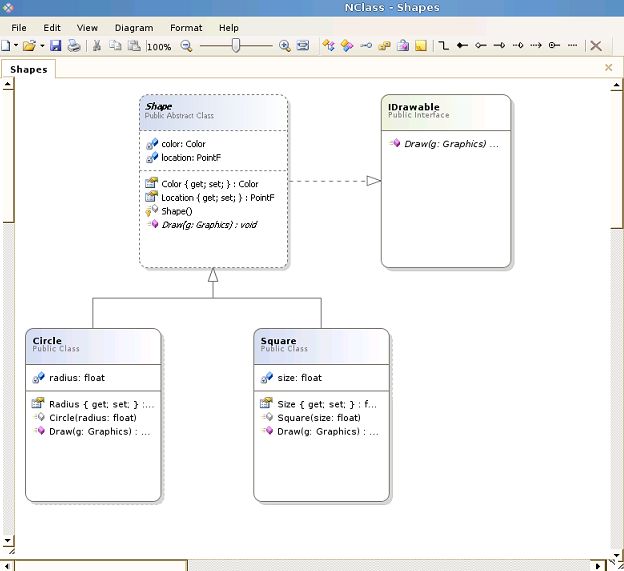 Use of Papyus for designing class diagram
