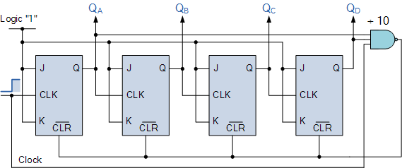 Counters ignment help | Electrical engineering homework help on johnson motor diagram, johnson switch diagram, johnson fuel system diagram, johnson solenoid diagram, johnson starter diagram, johnson parts diagram,