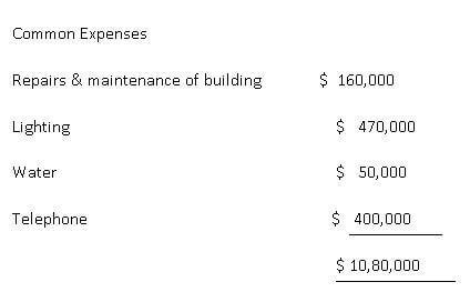 common expenses