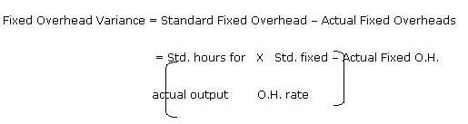 fixed overhead vVariances