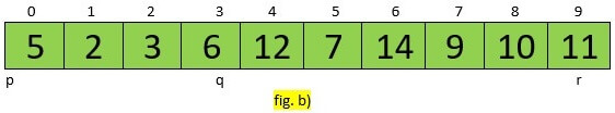 Quick Sort Example fig b