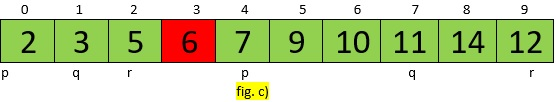 Quick Sort Example fig c