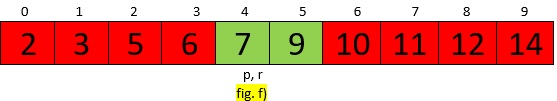 Quick Sort Example fig f