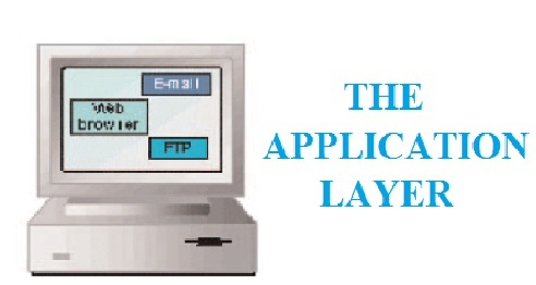 Application Layer Assignment