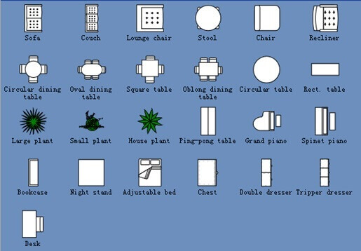 symbols for the basic objects in plan