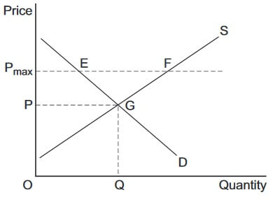 AS Economics 2015 unit 1 section a image 1