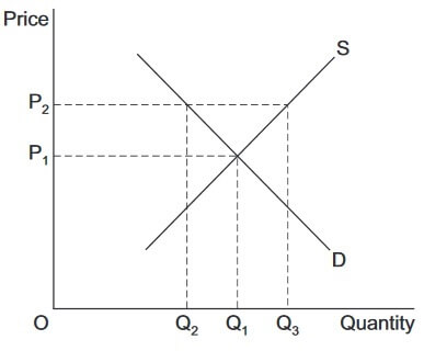 AS Economics 2015 unit 1 section a image 6