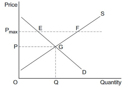 AQA AS ECONOMICS 2015 GCSE solved Question Paper image 1