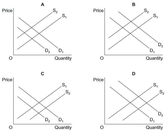 AQA AS ECONOMICS 2015 GCSE solved Question Paper image 4