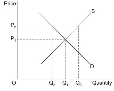 AQA AS ECONOMICS 2015 GCSE solved Question Paper image 5