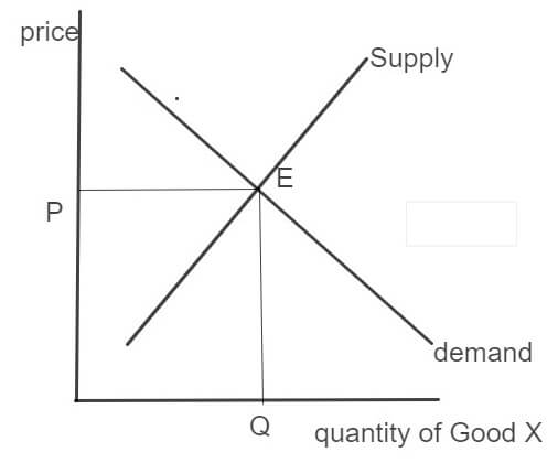 AQA AS ECONOMICS 2015 GCSE solved Question Paper image 9