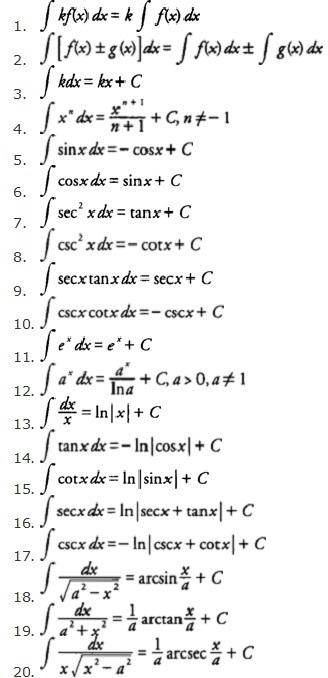 Basic formulas for Integration