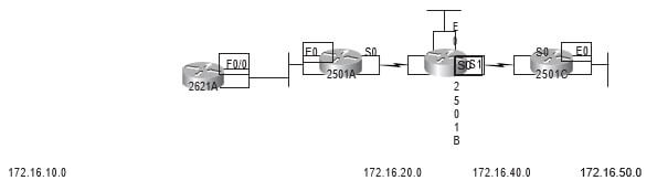 CCNA Exercise Lab 5 Image 2