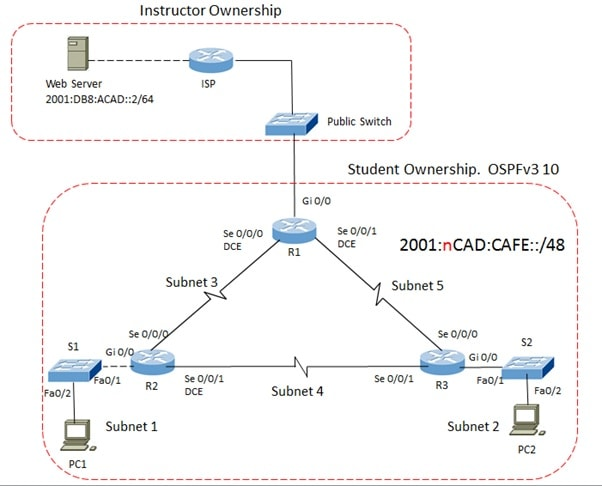 Cisco - Routing and Switching Essentials Image 1