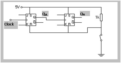 Counter Circuits