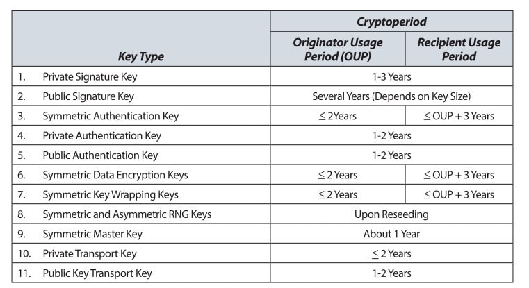 cryptography part 3 Image 2