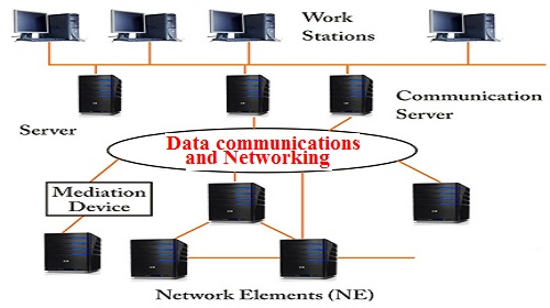 Data Communication and Networking assignment help