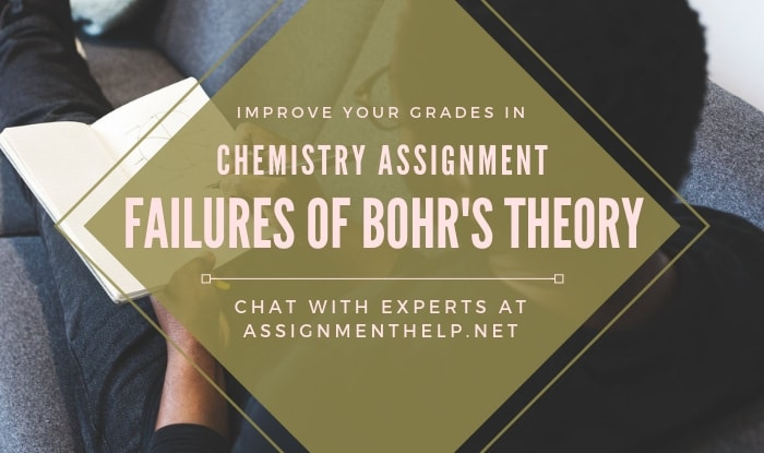 Failures of Bohr's Theory Assignment Help