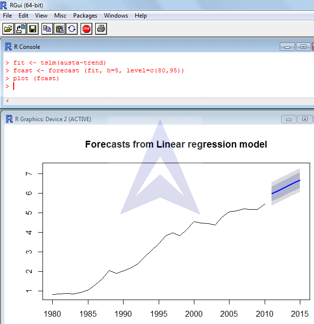 Forecasting Linear Trend using R image 2