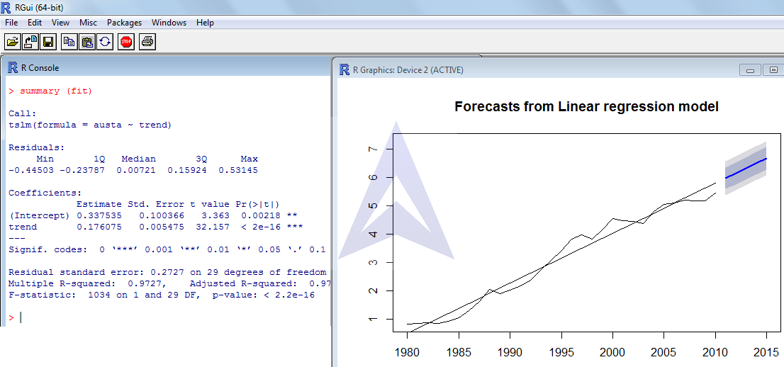 Forecasting Linear Trend using R image 4
