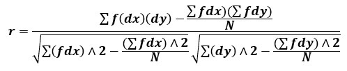 formula for calculating the coefficient of correlation