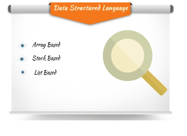 Data Sturctured language