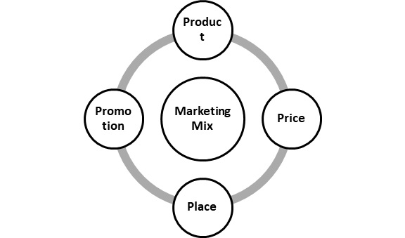Marketing Plan img3