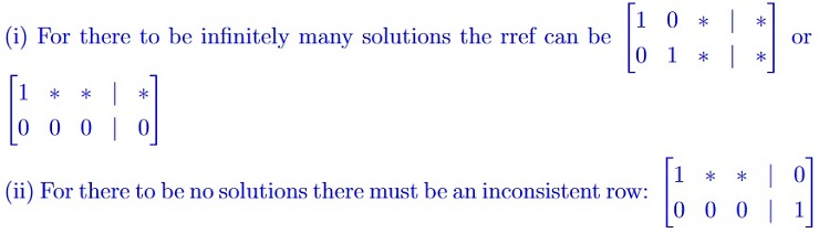 MATH1115 Algebra Solution Image 6