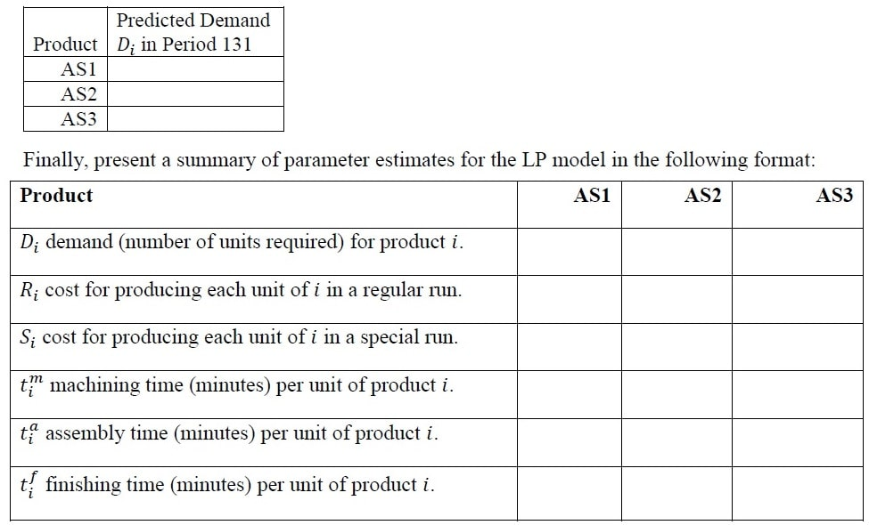 SQL assignment question Image 5